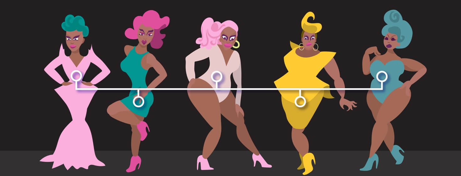 Drag queens on a timeline